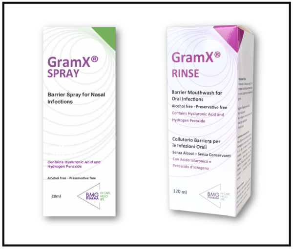 GramX rinse and nasal spray for protection against diseases like covid-19